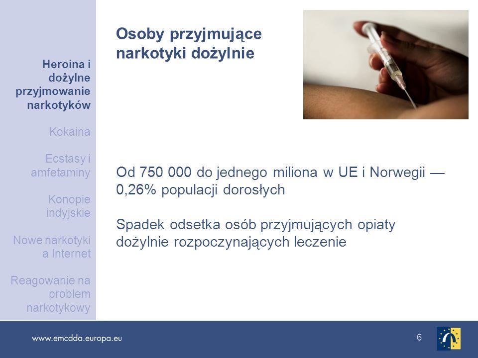 6 Od 750 000 do jednego miliona w UE i Norwegii 0,26% populacji dorosłych Spadek odsetka osób przyjmujących opiaty dożylnie rozpoczynających leczenie