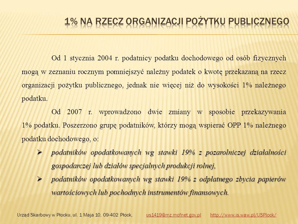 Od 1 stycznia 2004 r. podatnicy podatku dochodowego od osób fizycznych mogą w zeznaniu rocznym pomniejszyć należny podatek o kwotę przekazaną na rzecz