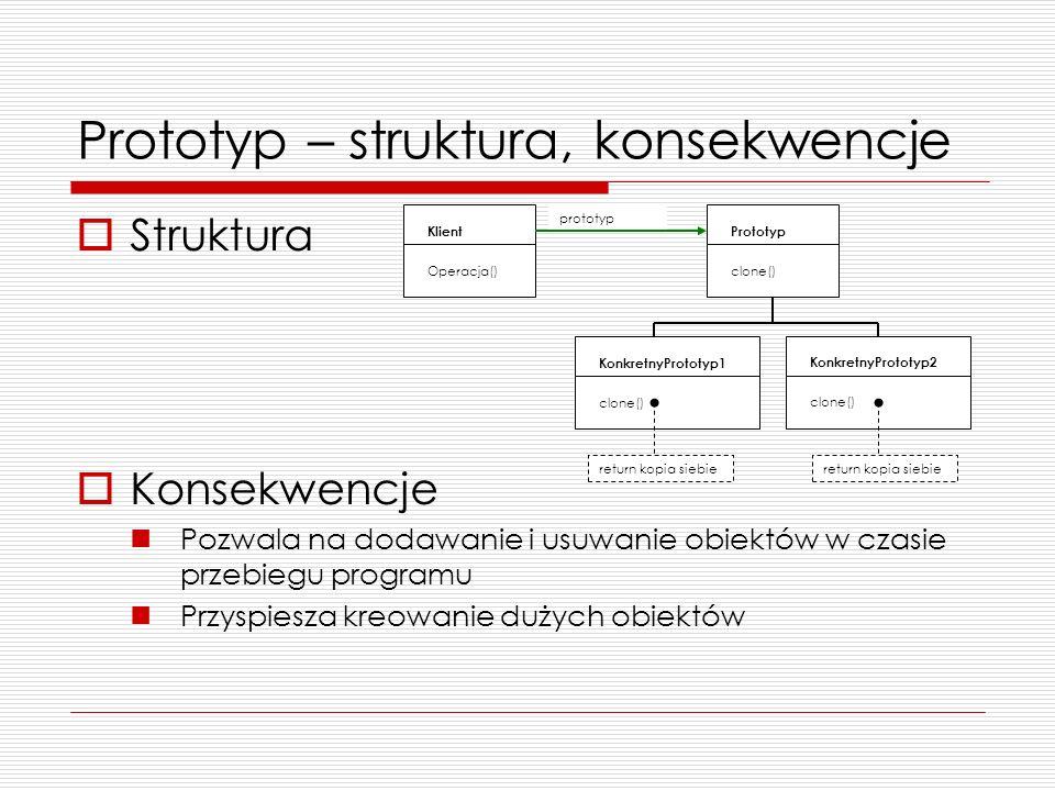 Prototyp – struktura, konsekwencje Struktura Konsekwencje Pozwala na dodawanie i usuwanie obiektów w czasie przebiegu programu Przyspiesza kreowanie d