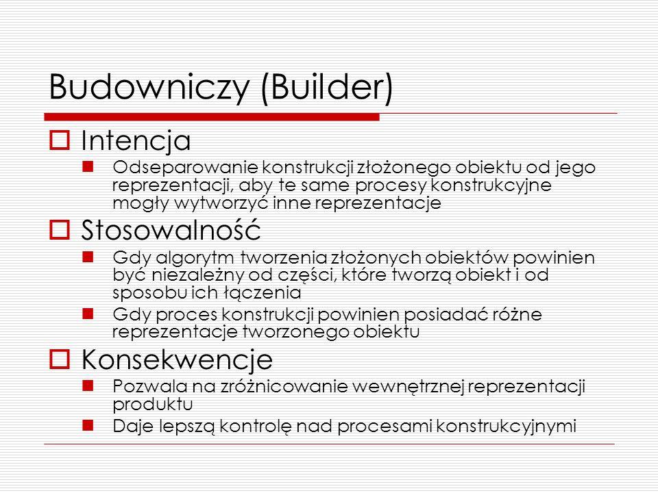 Budowniczy (Builder) Intencja Odseparowanie konstrukcji złożonego obiektu od jego reprezentacji, aby te same procesy konstrukcyjne mogły wytworzyć inn