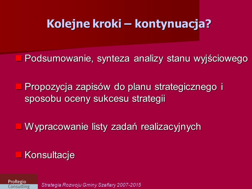 Strategia Rozwoju Gminy Szaflary 2007-2015 Kolejne kroki – kontynuacja? Podsumowanie, synteza analizy stanu wyjściowego Podsumowanie, synteza analizy