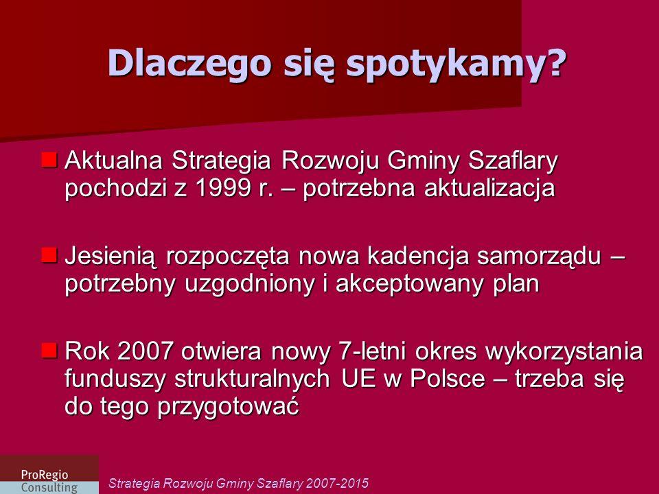Strategia Rozwoju Gminy Szaflary 2007-2015 Dlaczego się spotykamy? Aktualna Strategia Rozwoju Gminy Szaflary pochodzi z 1999 r. – potrzebna aktualizac