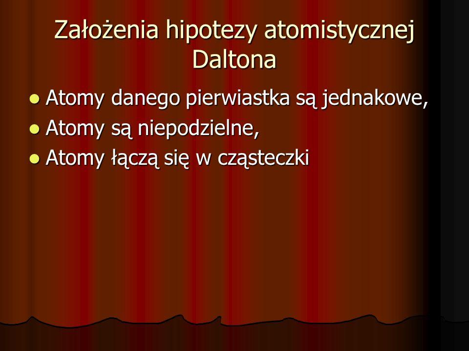 Założenia hipotezy atomistycznej Daltona Atomy danego pierwiastka są jednakowe, Atomy danego pierwiastka są jednakowe, Atomy są niepodzielne, Atomy są