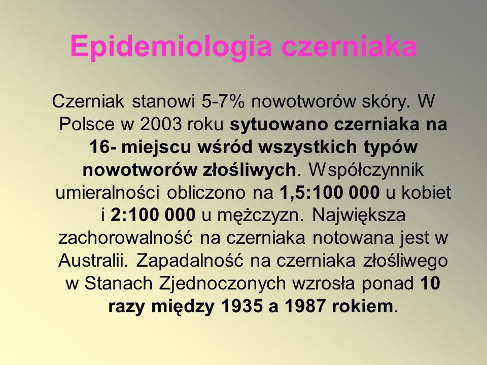 Epidemiologia czerniaka Czerniak stanowi 5-7% nowotworów skóry. W Polsce w 2003 roku sytuowano czerniaka na 16- miejscu wśród wszystkich typów nowotwo
