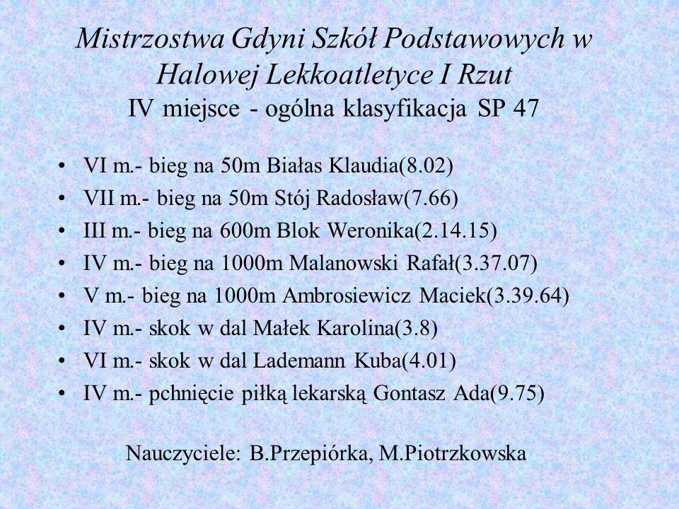 Mistrzostwa Gdyni Szkół Podstawowych w Halowej Lekkoatletyce I Rzut IV miejsce - ogólna klasyfikacja SP 47 VI m.- bieg na 50m Białas Klaudia(8.02) VII m.- bieg na 50m Stój Radosław(7.66) III m.- bieg na 600m Blok Weronika(2.14.15) IV m.- bieg na 1000m Malanowski Rafał(3.37.07) V m.- bieg na 1000m Ambrosiewicz Maciek(3.39.64) IV m.- skok w dal Małek Karolina(3.8) VI m.- skok w dal Lademann Kuba(4.01) IV m.- pchnięcie piłką lekarską Gontasz Ada(9.75) Nauczyciele: B.Przepiórka, M.Piotrzkowska