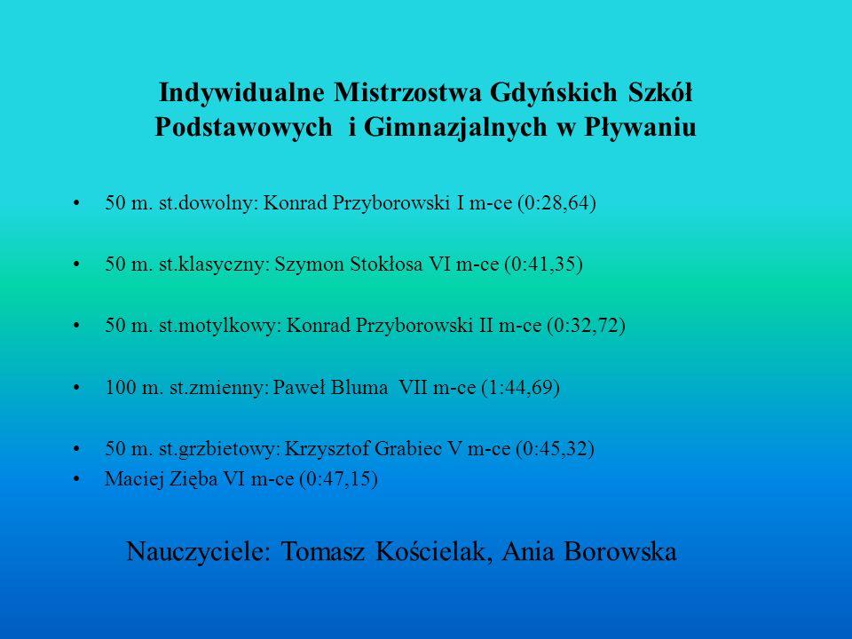 Indywidualne Mistrzostwa Gdyńskich Szkół Podstawowych i Gimnazjalnych w Pływaniu 50 m.