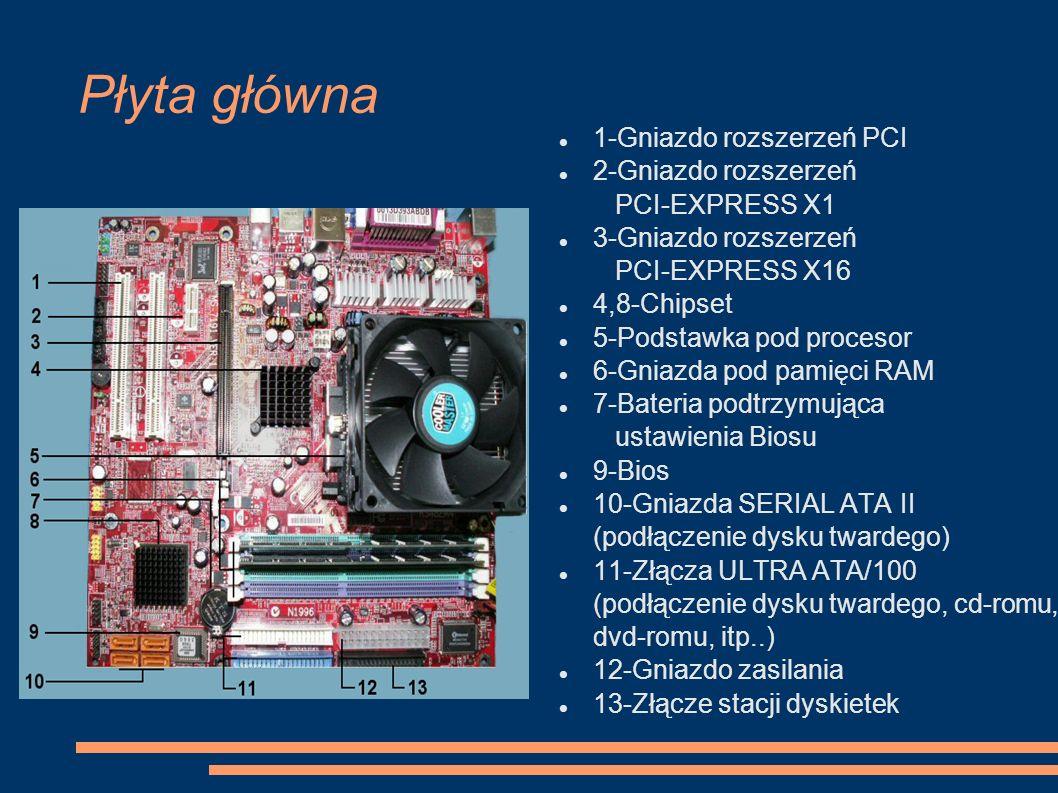 Płyta główna 1-Gniazdo rozszerzeń PCI 2-Gniazdo rozszerzeń PCI-EXPRESS X1 3-Gniazdo rozszerzeń PCI-EXPRESS X16 4,8-Chipset 5-Podstawka pod procesor 6-