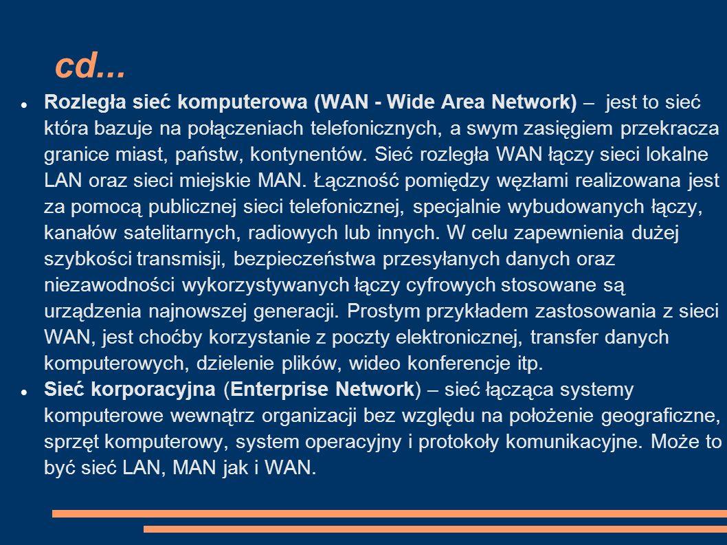 cd... Rozległa sieć komputerowa (WAN - Wide Area Network) – jest to sieć która bazuje na połączeniach telefonicznych, a swym zasięgiem przekracza gran