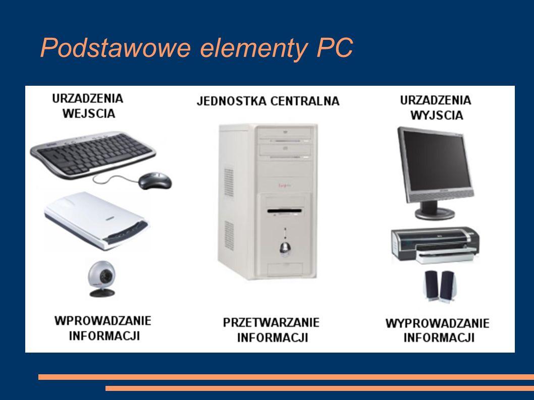 monitor płyta główna procesor (CPU) pamięć operacyjna (RAM) karta rozszerzenia zasilacz napęd optyczny (CD, DVD) dysk twardy (HDD) mysz klawiatura