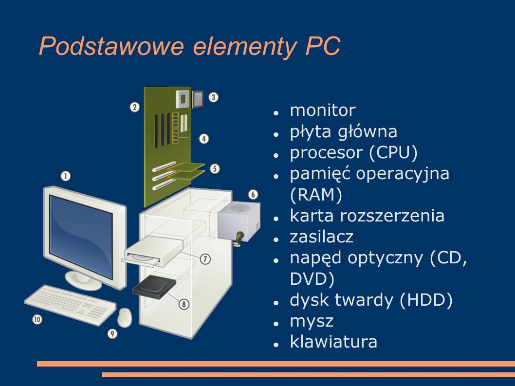 Skład sieci komputerowych Sieć komputerowa składa się ze sprzętu i oprogramowania.