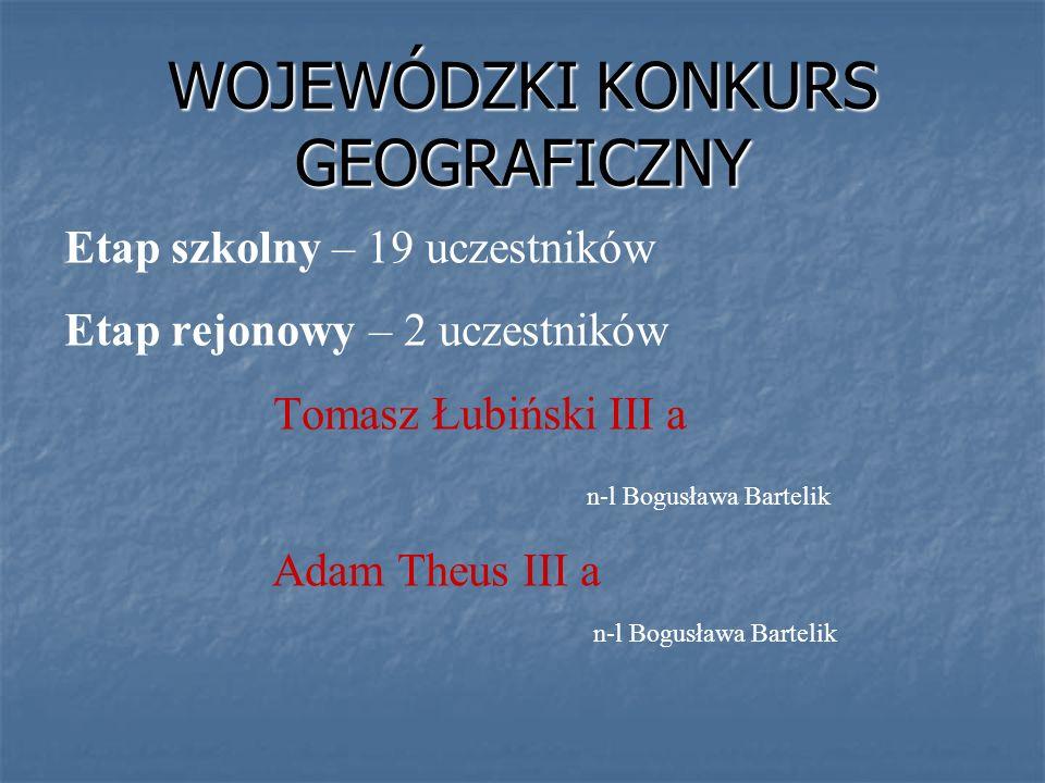 Adam Theus III a uzyskał tytuł finalisty Wojewódzkiego Konkursu Geograficznego Etap wojewódzki – 1 uczestnik