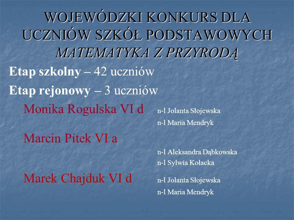 Etap wojewódzki – 1 uczestnik Marcin Pitek VI a uzyskał tytuł finalisty Wojewódzkiego Konkursu Matematyka z Przyrodą