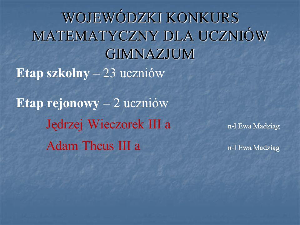 Etap wojewódzki – 1 uczestnik Adam Theus III a uzyskał tytuł finalisty Wojewódzkiego Konkursu Matematycznego