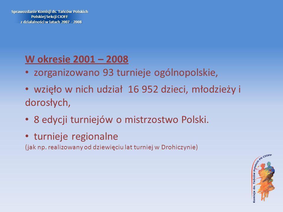Sprawozdanie Komisji ds. Tańców Polskich Polskiej Sekcji CIOFF z działalności w latach 2007 - 2008 W okresie 2001 – 2008 zorganizowano 93 turnieje ogó