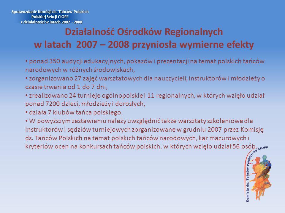 Działalność Ośrodków Regionalnych w latach 2007 – 2008 przyniosła wymierne efekty Sprawozdanie Komisji ds. Tańców Polskich Polskiej Sekcji CIOFF z dzi