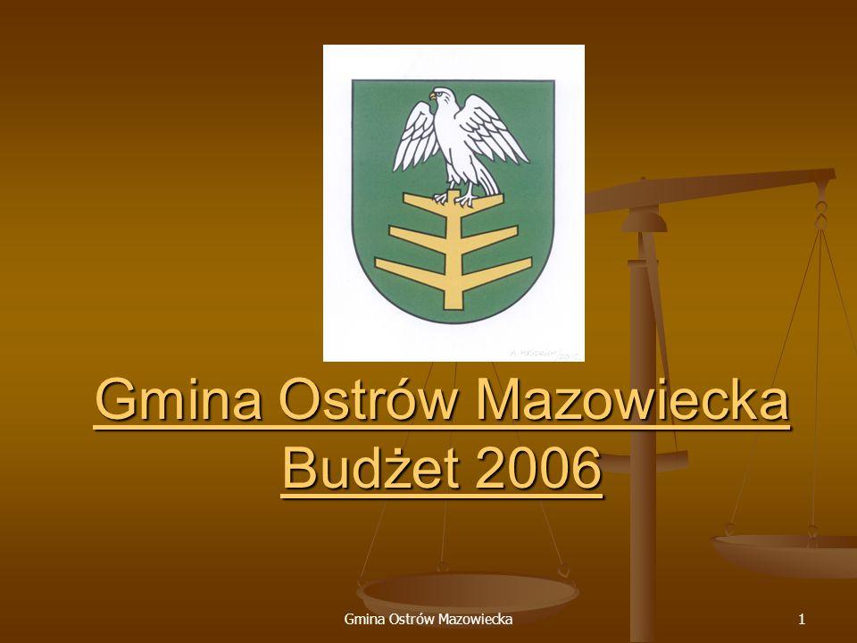 Gmina Ostrów Mazowiecka1 Gmina Ostrów Mazowiecka Budżet 2006 Gmina Ostrów Mazowiecka Budżet 2006