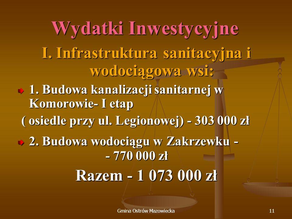 Gmina Ostrów Mazowiecka11 Wydatki Inwestycyjne Wydatki Inwestycyjne I. Infrastruktura sanitacyjna i wodociągowa wsi: 1. Budowa kanalizacji sanitarnej
