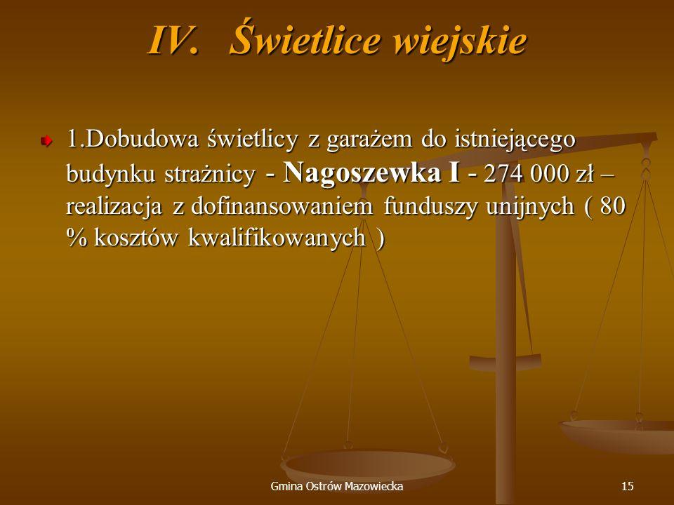 Gmina Ostrów Mazowiecka15 IV.Świetlice wiejskie IV.Świetlice wiejskie 1.Dobudowa świetlicy z garażem do istniejącego budynku strażnicy - Nagoszewka I
