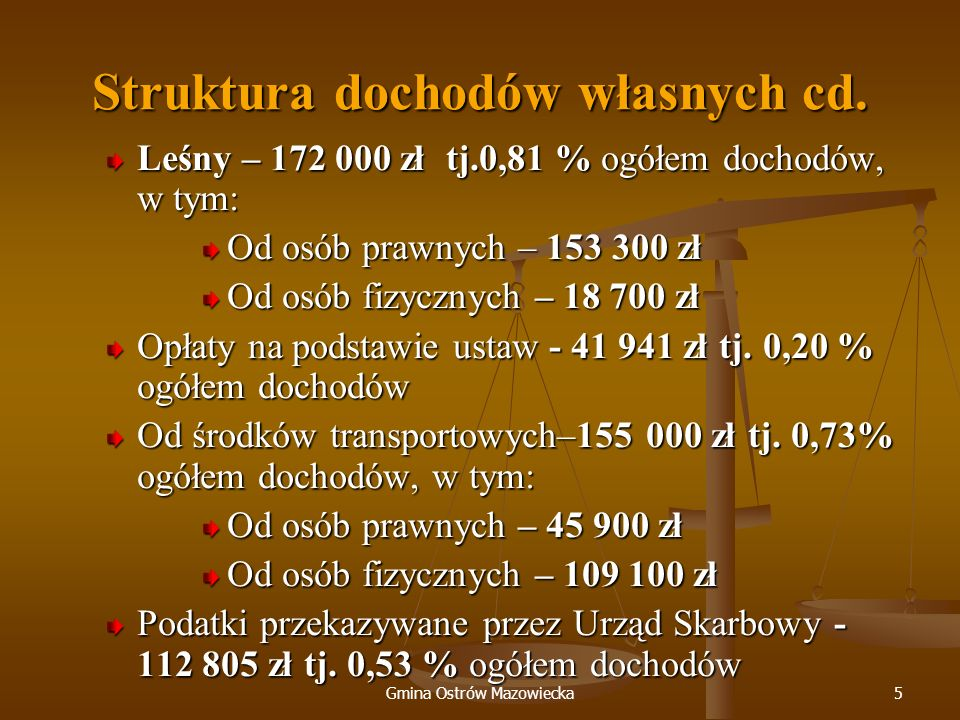 Gmina Ostrów Mazowiecka5 Struktura dochodów własnych cd. Leśny – 172 000 zł tj.0,81 % ogółem dochodów, w tym: Od osób prawnych – 153 300 zł Od osób fi