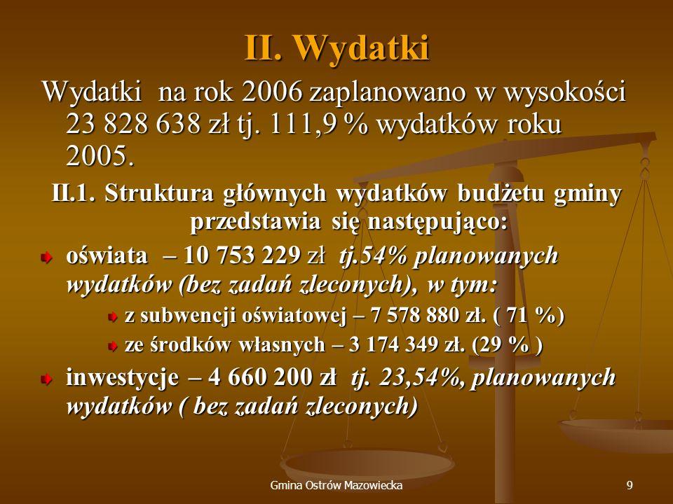 Gmina Ostrów Mazowiecka9 II. Wydatki Wydatki na rok 2006 zaplanowano w wysokości 23 828 638 zł tj. 111,9 % wydatków roku 2005. II.1. Struktura głównyc