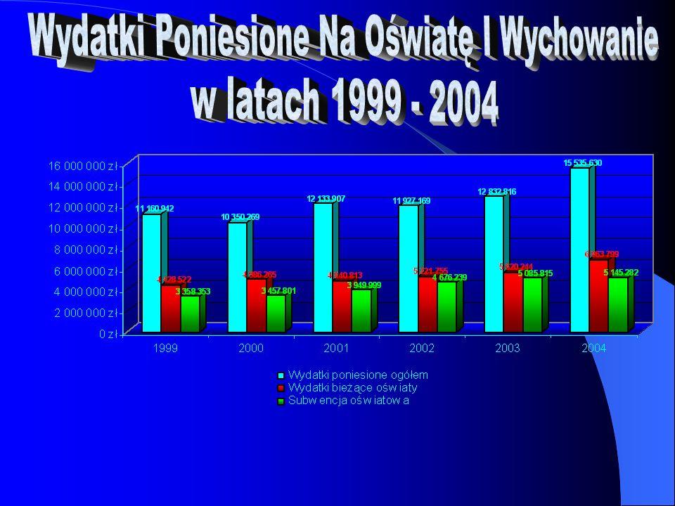 Gimnazjum w Konopiskach ulica Sportowa 7 42 – 274 Konopiska Tel.