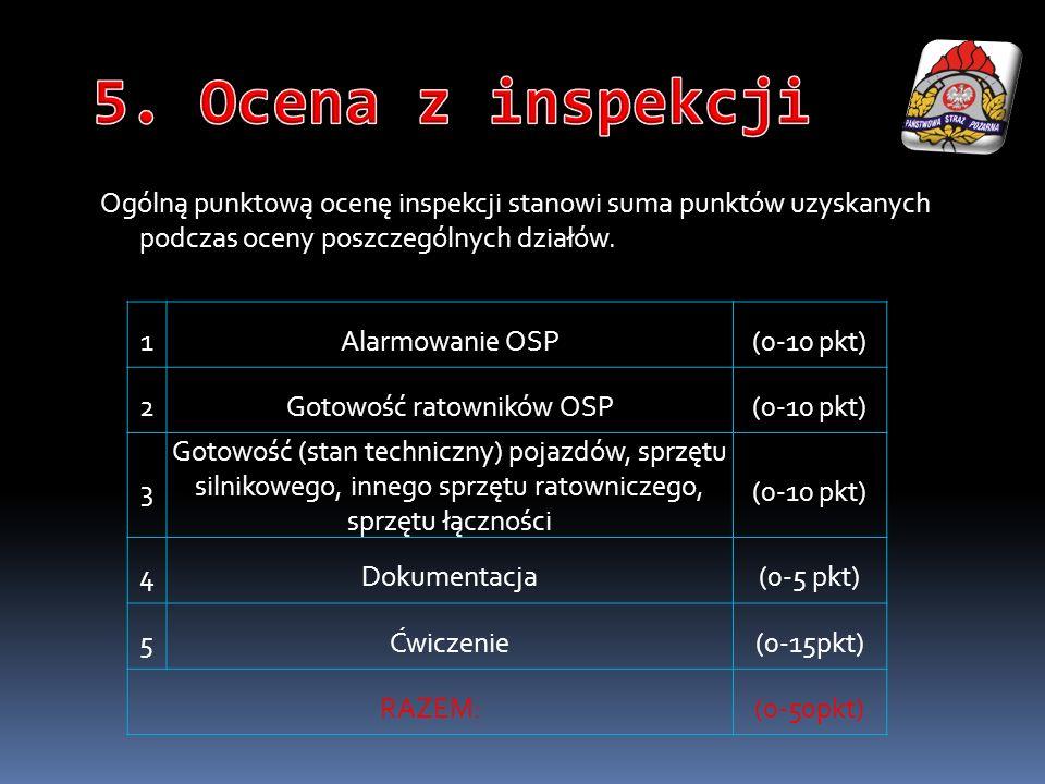 Ogólną punktową ocenę inspekcji stanowi suma punktów uzyskanych podczas oceny poszczególnych działów. 1Alarmowanie OSP(0-10 pkt) 2Gotowość ratowników