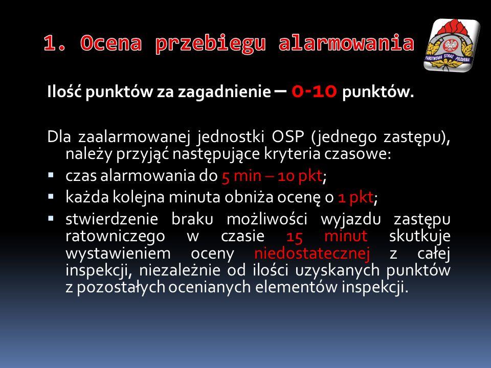 Ilość punktów za zagadnienie – 0-10 punktów. Dla zaalarmowanej jednostki OSP (jednego zastępu), należy przyjąć następujące kryteria czasowe: czas alar
