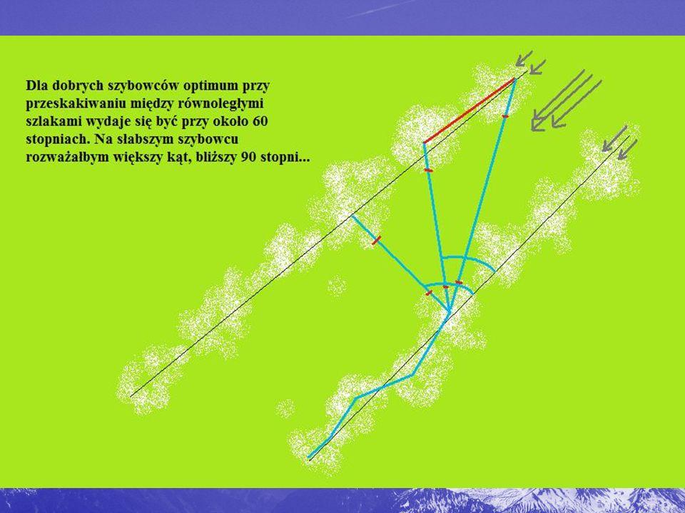 VI.Analiza elementów przelotu szybowcowego.