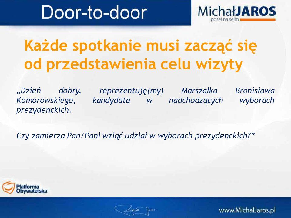 Dzień dobry, reprezentuję(my) Marszałka Bronisława Komorowskiego, kandydata w nadchodzących wyborach prezydenckich. Czy zamierza Pan/Pani wziąć udział