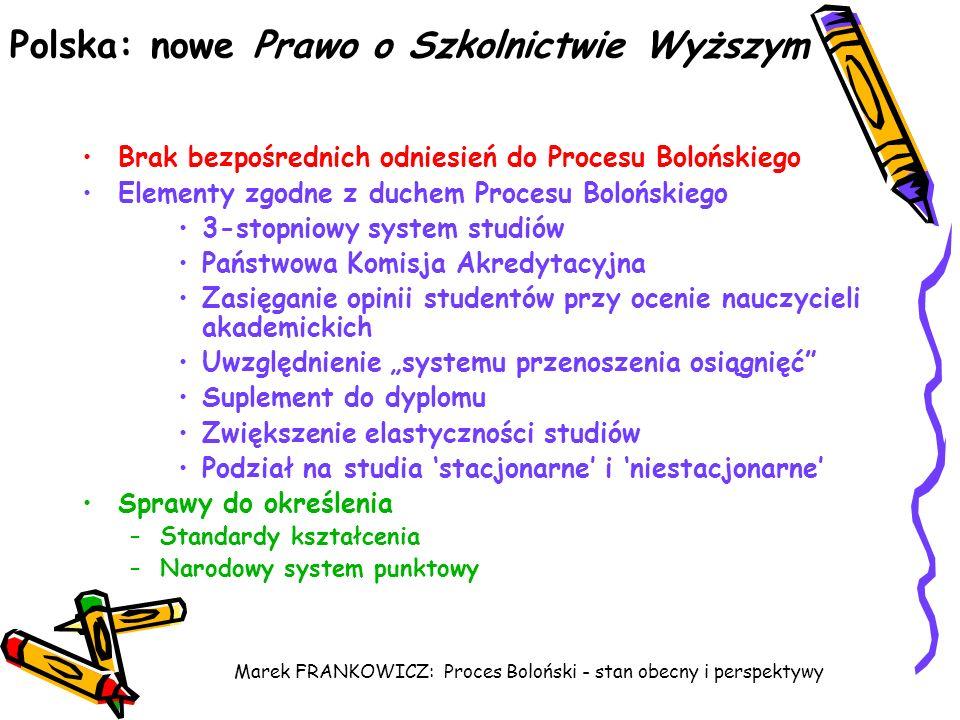 Marek FRANKOWICZ: Proces Boloński - stan obecny i perspektywy Polska: nowe Prawo o Szkolnictwie Wyższym Brak bezpośrednich odniesień do Procesu Bolońs
