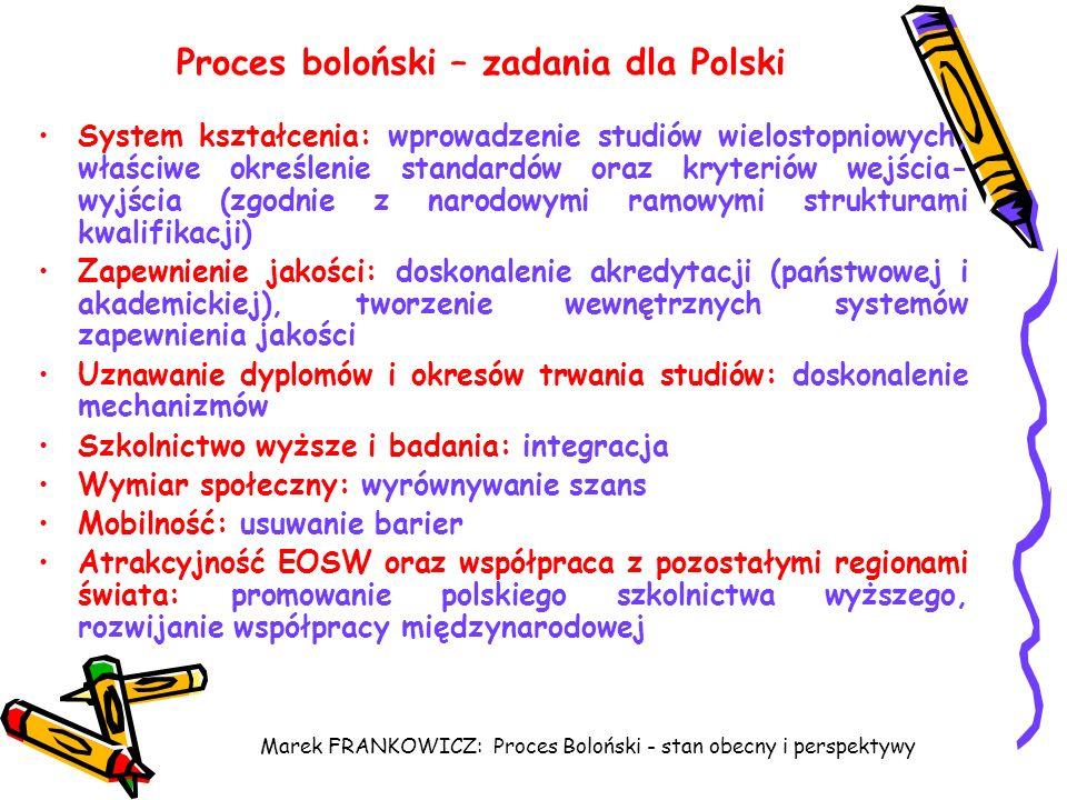 Marek FRANKOWICZ: Proces Boloński - stan obecny i perspektywy Proces boloński – zadania dla Polski System kształcenia: wprowadzenie studiów wielostopn