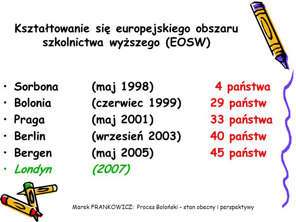 Marek FRANKOWICZ: Proces Boloński - stan obecny i perspektywy Kształtowanie się europejskiego obszaru szkolnictwa wyższego (EOSW) Sorbona (maj 1998) 4