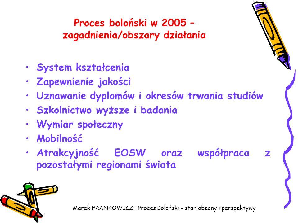 Marek FRANKOWICZ: Proces Boloński - stan obecny i perspektywy Proces boloński w 2005 – zagadnienia/obszary działania System kształcenia Zapewnienie ja