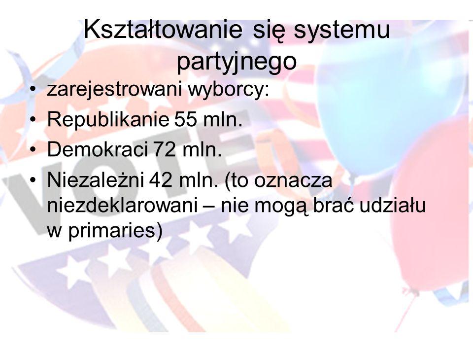 Kształtowanie się systemu partyjnego zarejestrowani wyborcy: Republikanie 55 mln. Demokraci 72 mln. Niezależni 42 mln. (to oznacza niezdeklarowani – n