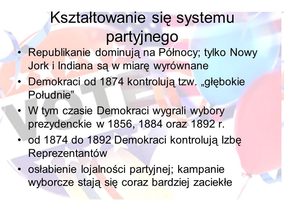 Kształtowanie się systemu partyjnego Republikanie dominują na Północy; tylko Nowy Jork i Indiana są w miarę wyrównane Demokraci od 1874 kontrolują tzw.