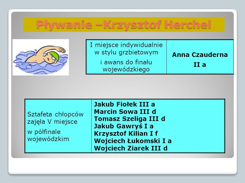 Pływanie –Krzysztof Herchel I miejsce indywidualnie w stylu grzbietowym i awans do finału wojewódzkiego Anna Czauderna II a Sztafeta chłopców zajęła V
