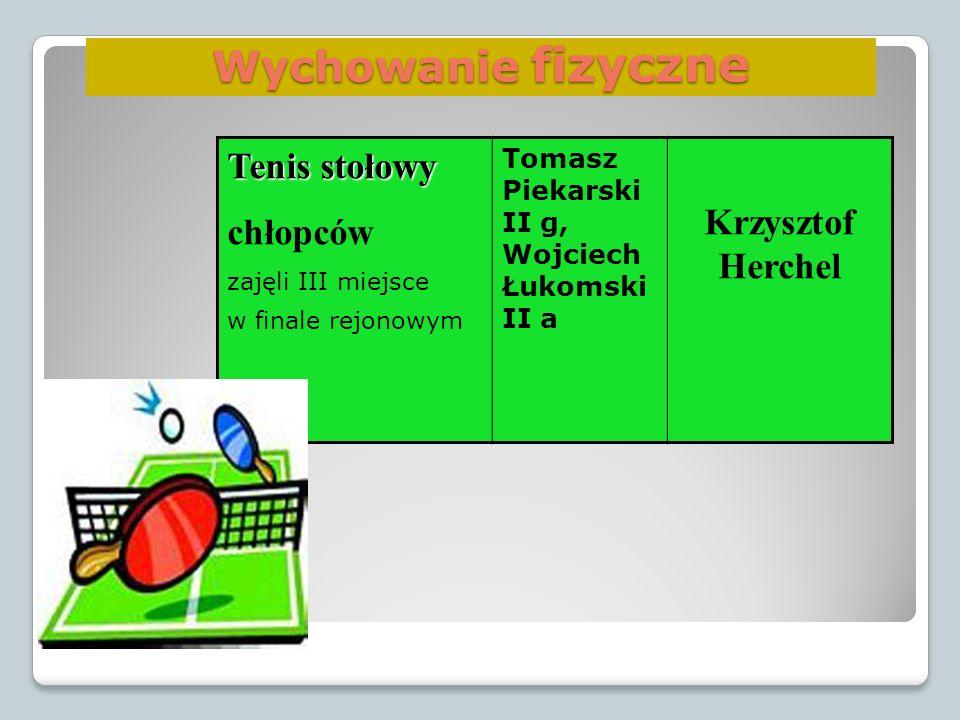Wychowanie fizyczne Tenis stołowy chłopców zajęli III miejsce w finale rejonowym Tomasz Piekarski II g, Wojciech Łukomski II a Krzysztof Herchel