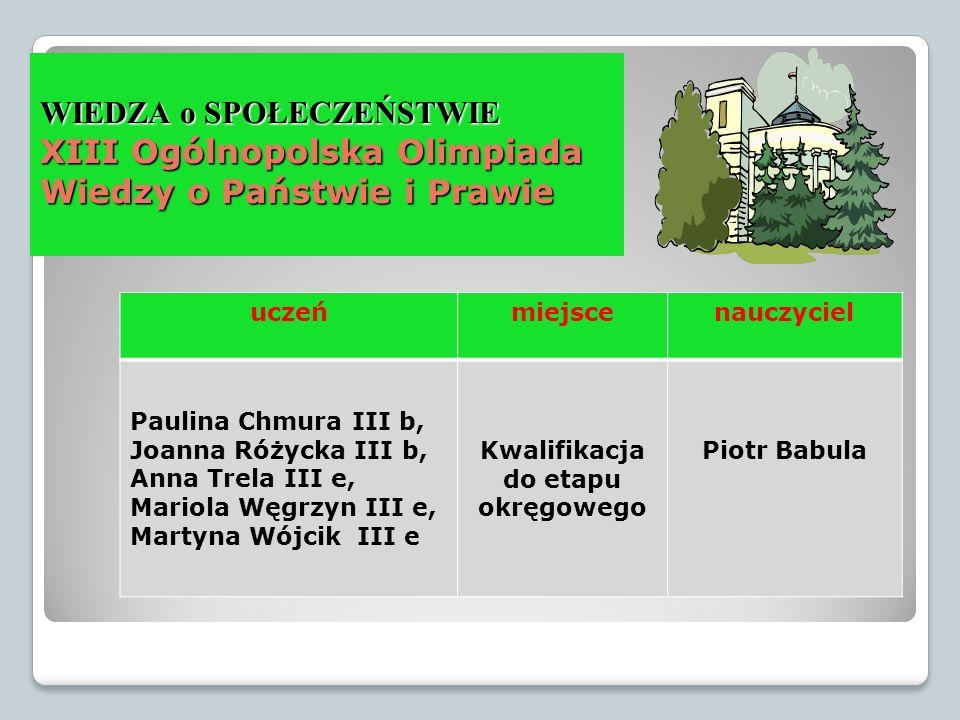uczeńmiejscenauczyciel Paulina Chmura III b, Joanna Różycka III b, Anna Trela III e, Mariola Węgrzyn III e, Martyna Wójcik III e Kwalifikacja do etapu