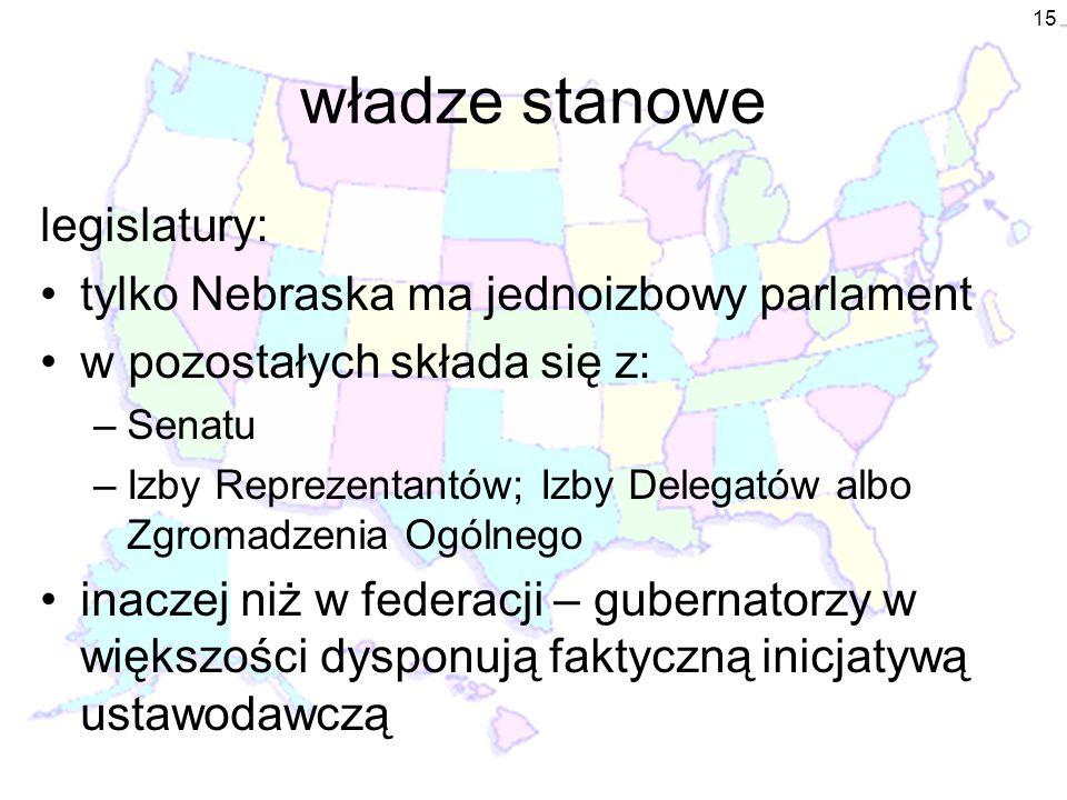 15 władze stanowe legislatury: tylko Nebraska ma jednoizbowy parlament w pozostałych składa się z: –Senatu –Izby Reprezentantów; Izby Delegatów albo Z