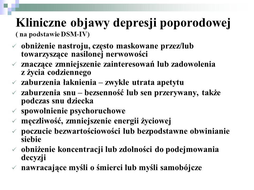 Wyrażenia, jakimi często posługują się kobiety doświadczające symptomów depresyjnych (Milgrom, Martin, Negri, 1999, za: Banasiak-Parzych, 2007) Wszystko straciło swój sens… Cały czas chce mi się płakać… Nie jestem w stanie niczego zrobić… Jak mogę czuć się tak źle, mając takie śliczne dziecko… Jestem zmęczona i wszystko mnie przerasta… W jednej chwili czuję się wspaniale, a zaraz potem jestem przybita… Czasami myślę, że wszystkim byłoby beze mnie lepiej…
