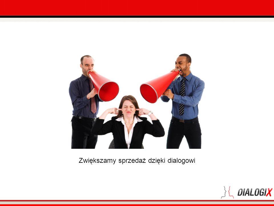 Email marketing Lead generation BadanieNewsletters Adresy e-mailowe B-to-B Adresy e-mailowe B-to-C Intencje kupującego Oprogramowanie email marketingu Pomysł Pełny serwis (projekt, zarządzanie, raport) CPL platforma proszebardzo.pl Grupa targetowa Co 2 miesiące badanie respondentów Gromadzenie informacji Budowanie grup targetowych Dialogix Sp.