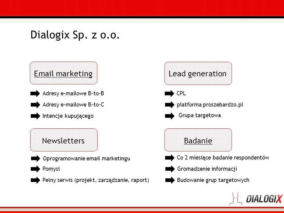 Jak dużo zależy od bazy e-mailowej Baza Dialogix Wzbogacanie bazy Możliwości targetowania Nasze kampanie Wniosek E-mail marketing