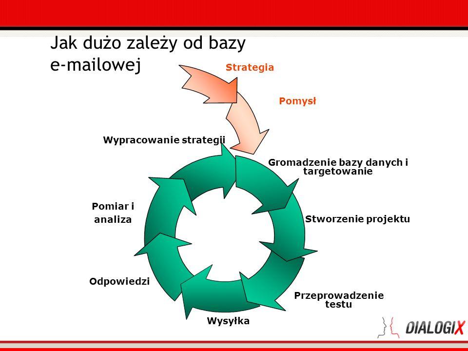 Struktura naszej bazy