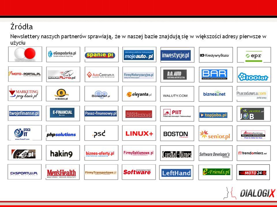 Newslettery naszych partnerów sprawiają, że w naszej bazie znajdują się w większości adresy pierwsze w użyciu Żródła