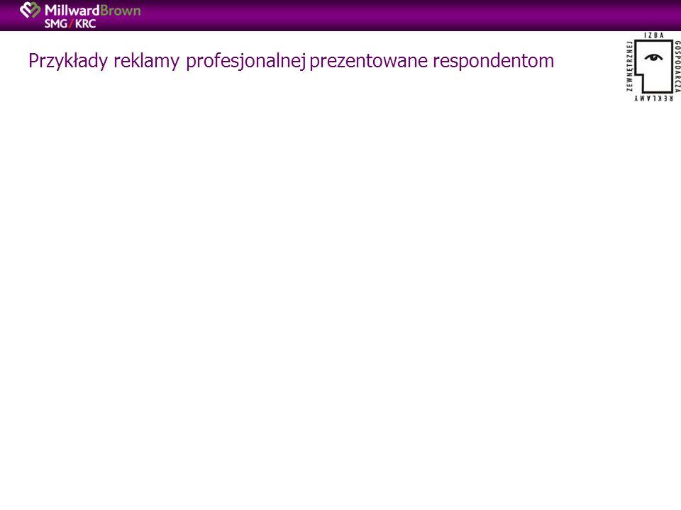 Przykłady reklamy profesjonalnej prezentowane respondentom