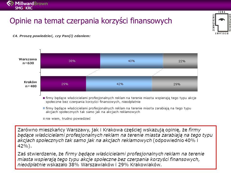 Opinie na temat czerpania korzyści finansowych C4.