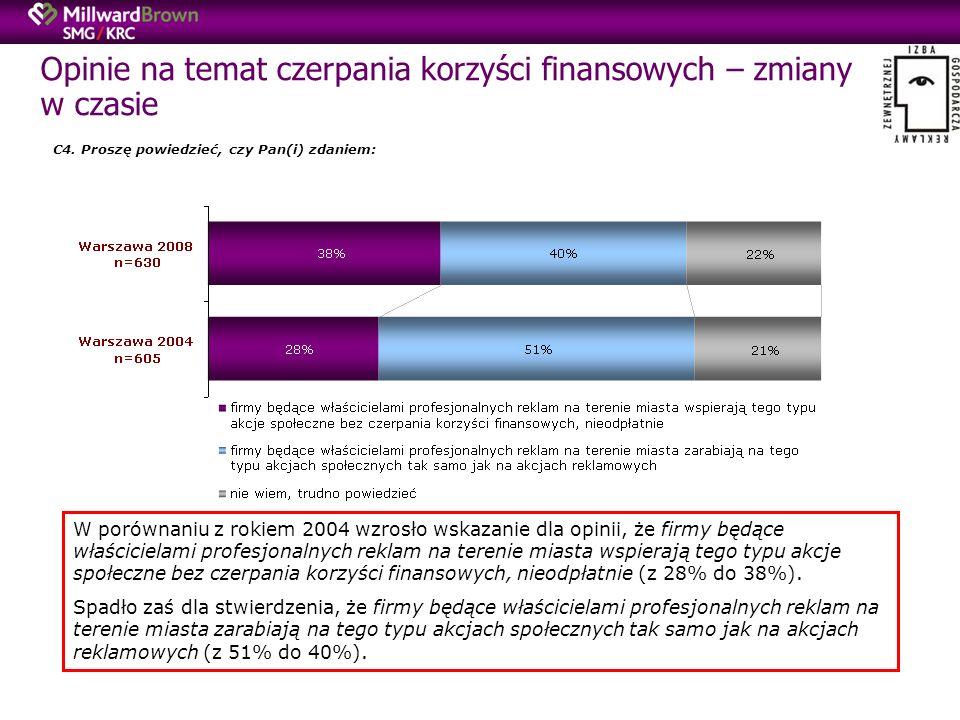 Opinie na temat czerpania korzyści finansowych – zmiany w czasie C4.
