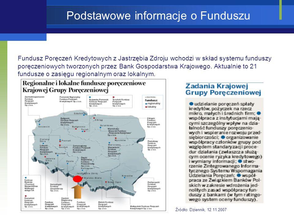 Podstawowe informacje o Funduszu Kapitał zakładowy Funduszu wynosi 3.030 tys.