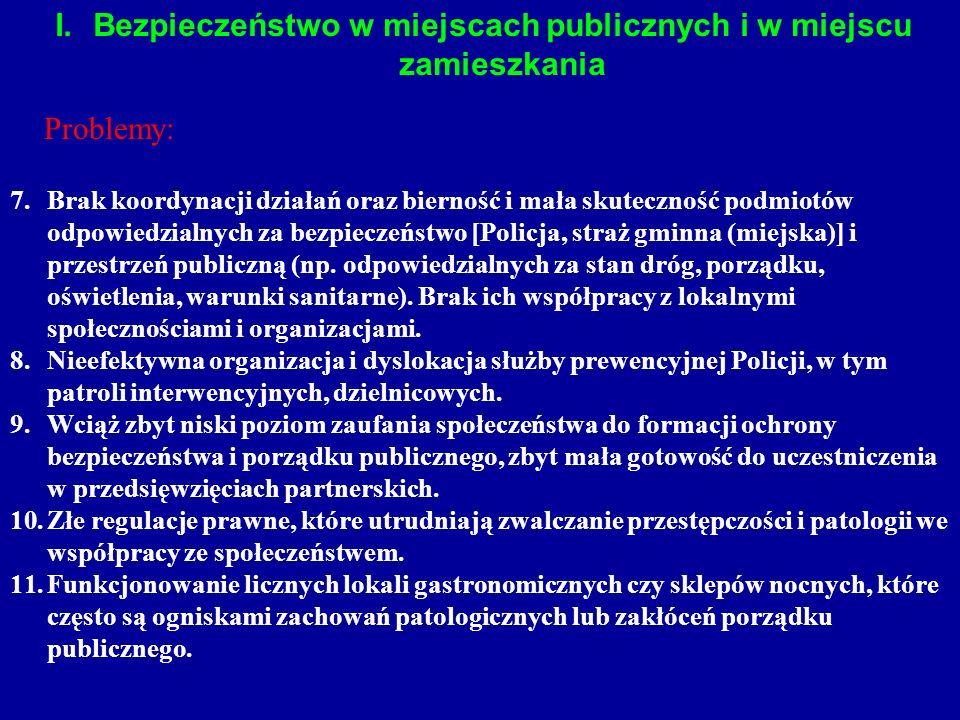 I.Bezpieczeństwo w miejscach publicznych i w miejscu zamieszkania Problemy: 7.Brak koordynacji działań oraz bierność i mała skuteczność podmiotów odpo