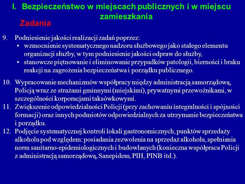 I.Bezpieczeństwo w miejscach publicznych i w miejscu zamieszkania Zadania 9.Podniesienie jakości realizacji zadań poprzez: wzmocnienie systematycznego